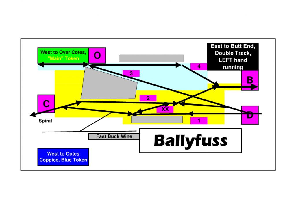 Ballyfuss