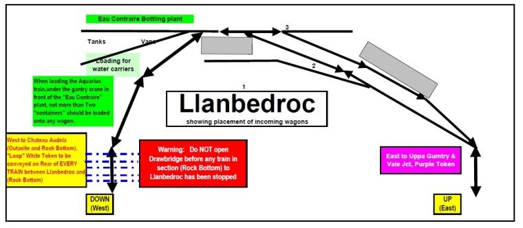 2010 map of Llanbedroc